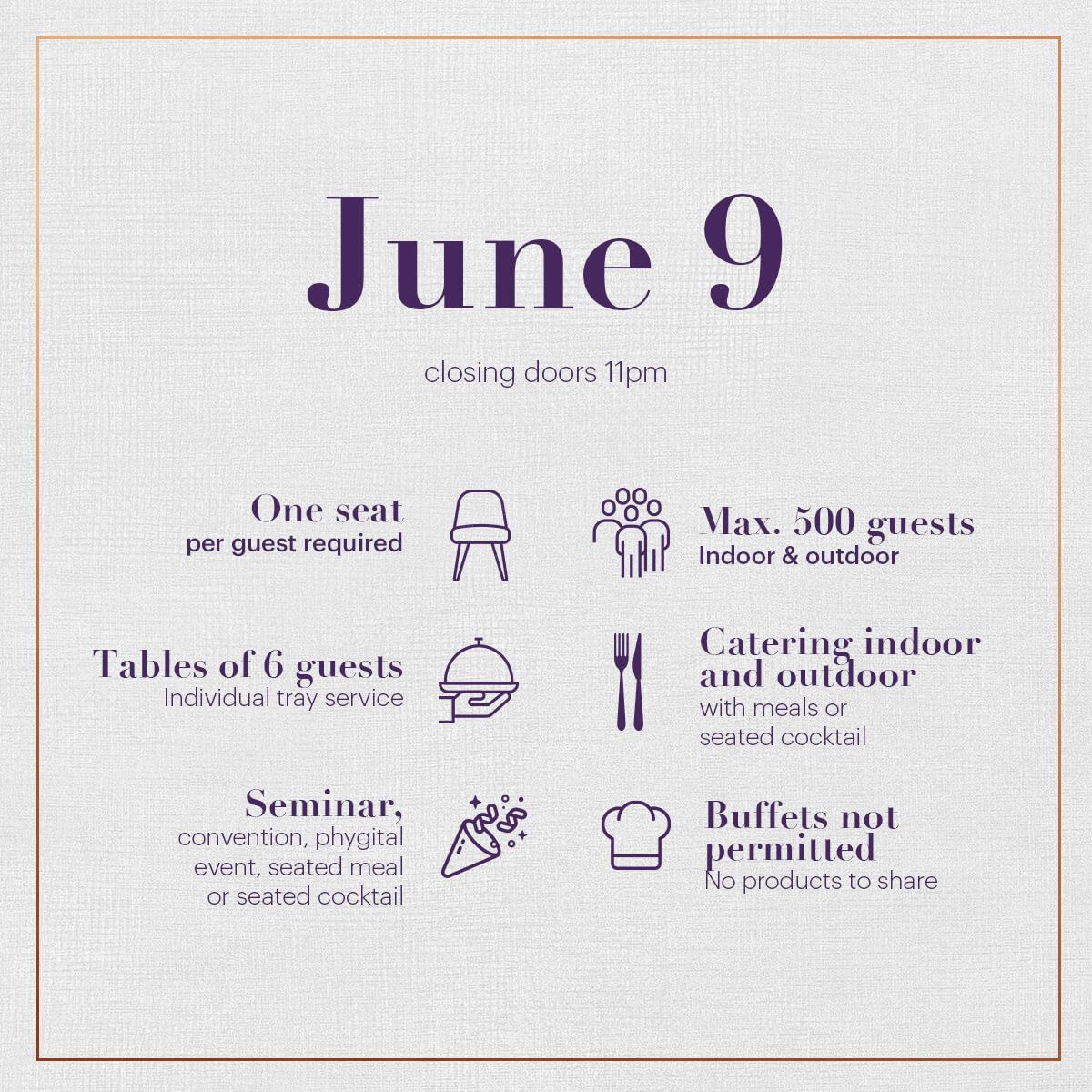 Health protocole - June 9